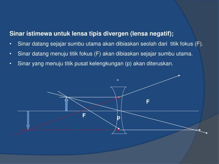 Sinar istimewa untuk lensa tipis divergen (lensa negatif);