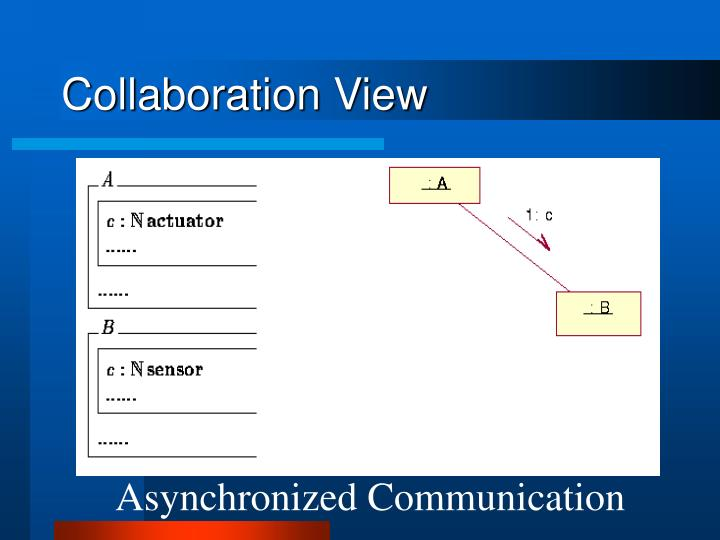 Collaboration View