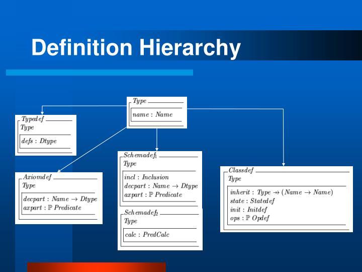 Definition Hierarchy