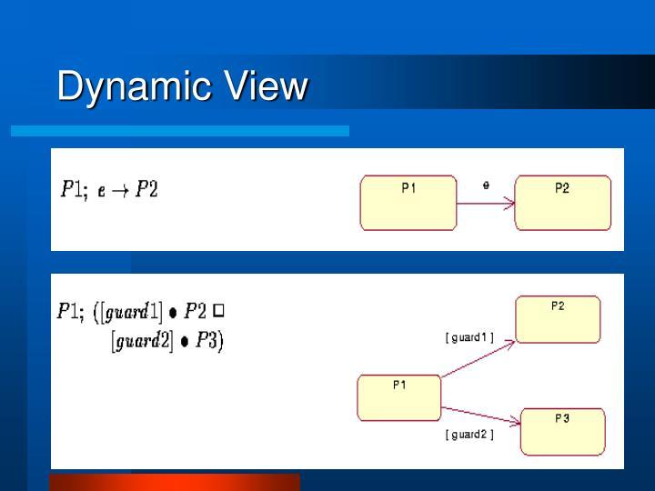 Dynamic View