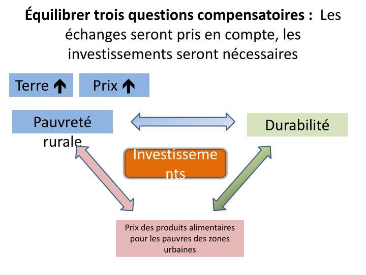 Équilibrer trois questions compensatoires :