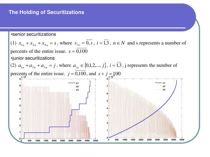 The Holding of Securitizations
