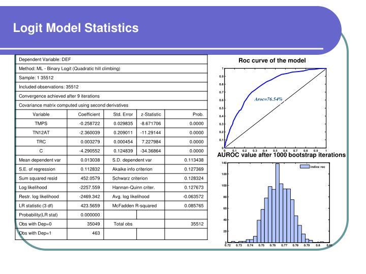 Logit Model Statistics