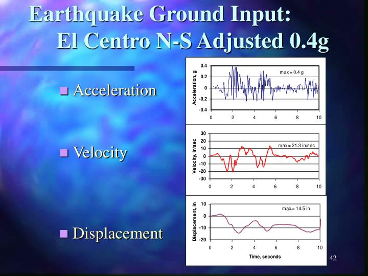 Earthquake Ground Input: