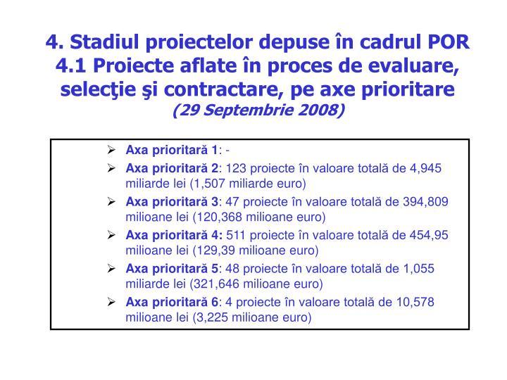 4. Stadiul proiectelor depuse în cadrul POR 4.1 Proiecte aflate în proces de evaluare, selecţie şi contractare, pe axe prioritare