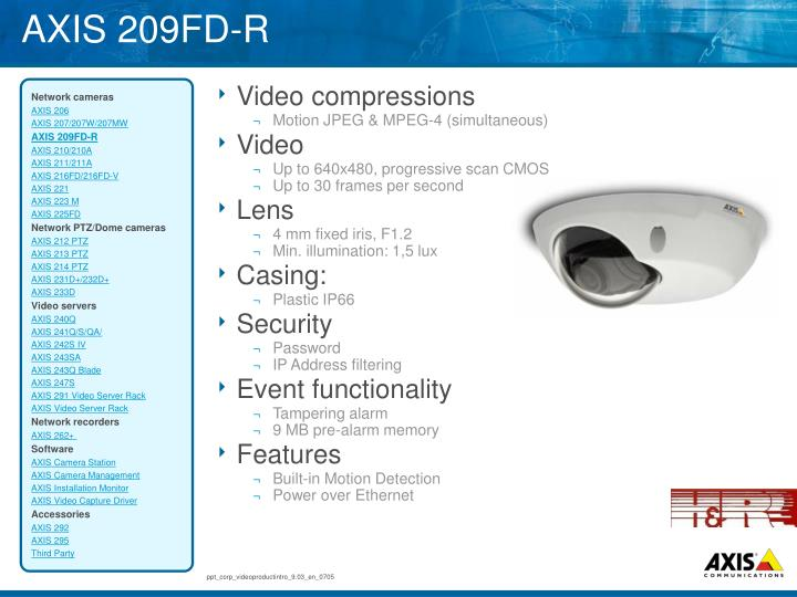 AXIS 209FD-R