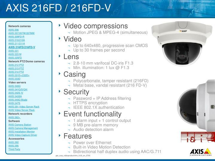 AXIS 216FD / 216FD-V