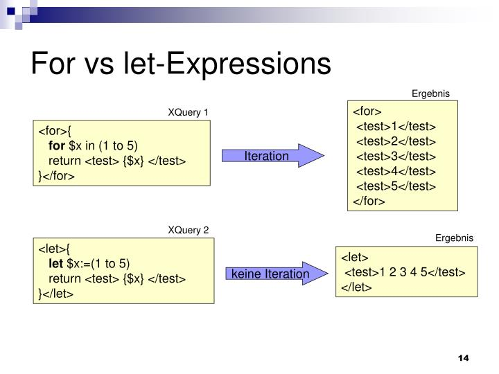 For vs let-Expressions