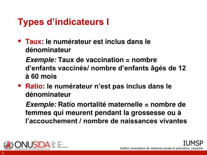 Types d'indicateurs I
