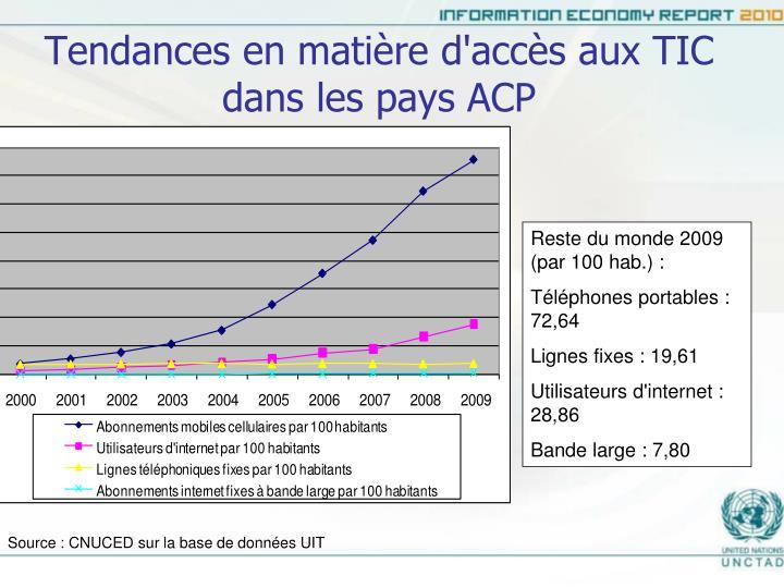 Tendances en matière d'accès aux TIC dans les pays ACP