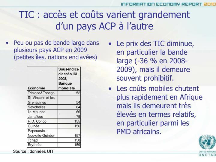 Peu ou pas de bande large dans plusieurs pays ACP en 2009 (petites îles, nations enclavées)