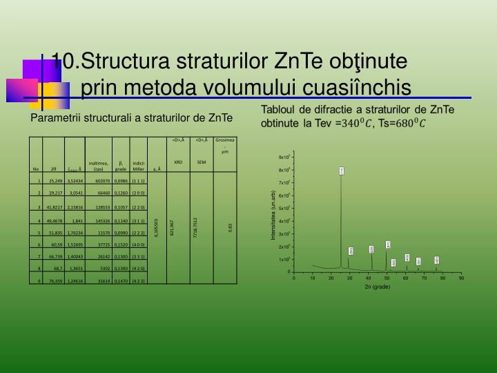 10.Structura s