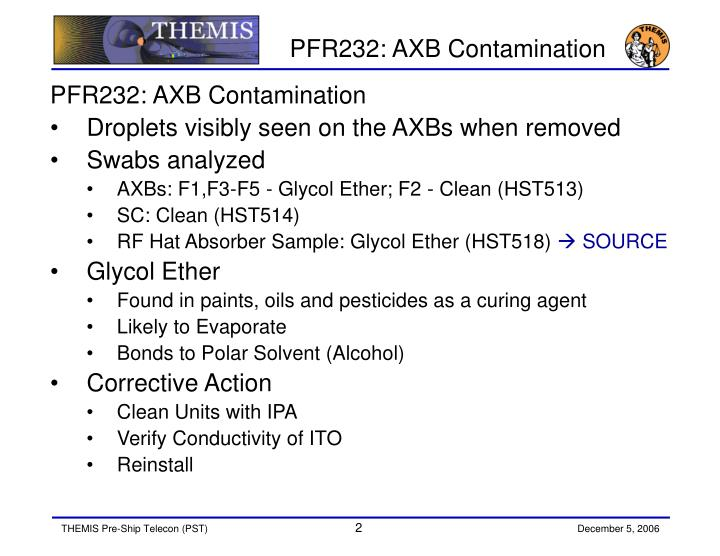 PFR232: AXB Contamination