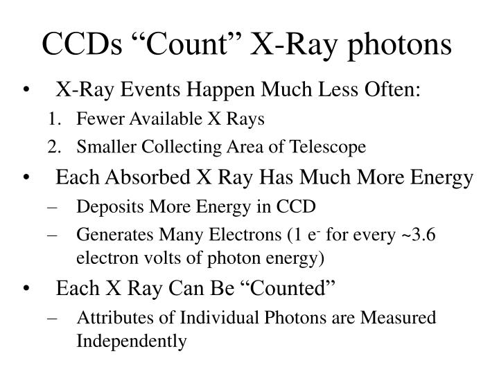 "CCDs ""Count"" X-Ray photons"