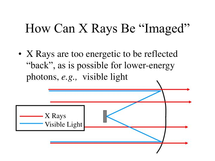 "How Can X Rays Be ""Imaged"""