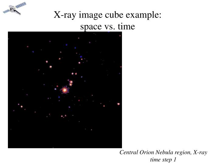 X-ray image cube example: space vs. time