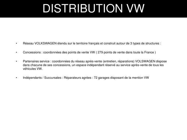 DISTRIBUTION VW