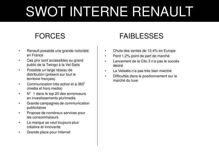 SWOT INTERNE RENAULT