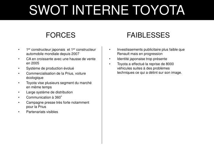 SWOT INTERNE TOYOTA