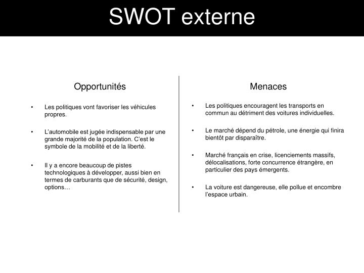 SWOT externe