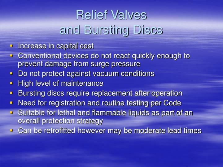 Relief Valves