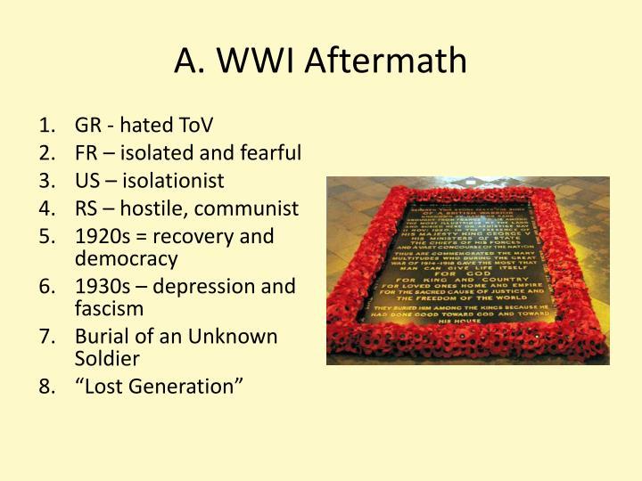 A. WWI Aftermath