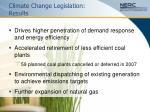 climate change legislation results