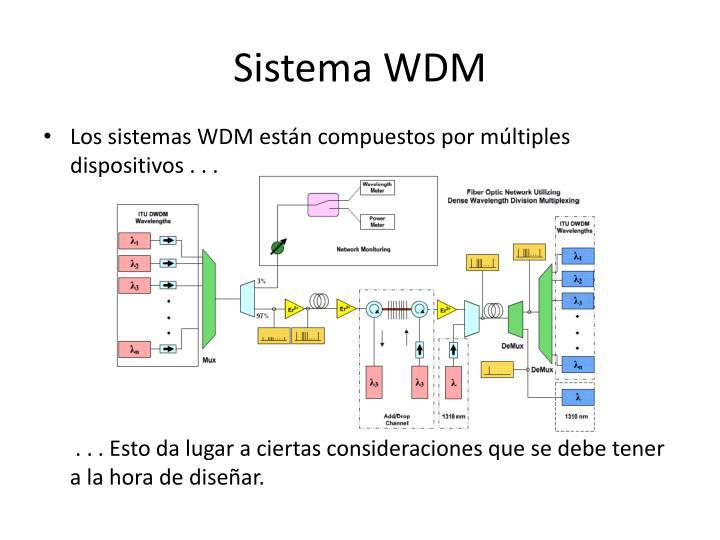 Sistema WDM