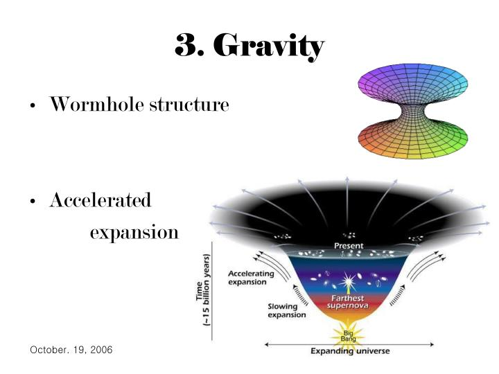 3. Gravity