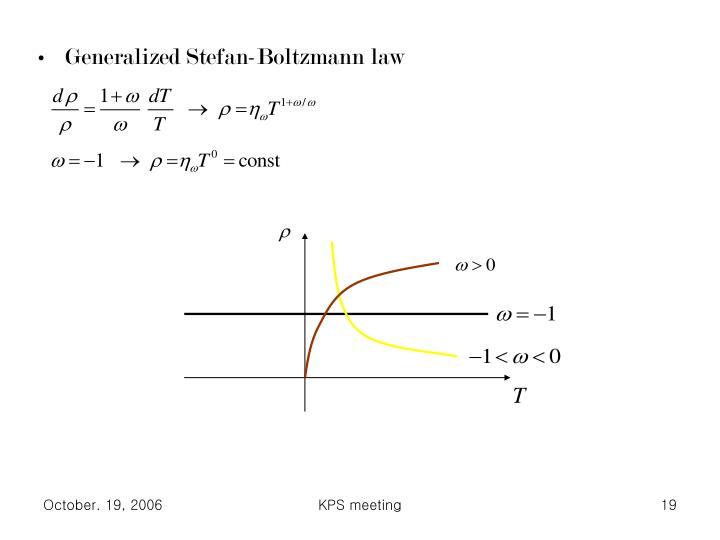Generalized Stefan-Boltzmann law