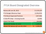 fy14 board designated overview