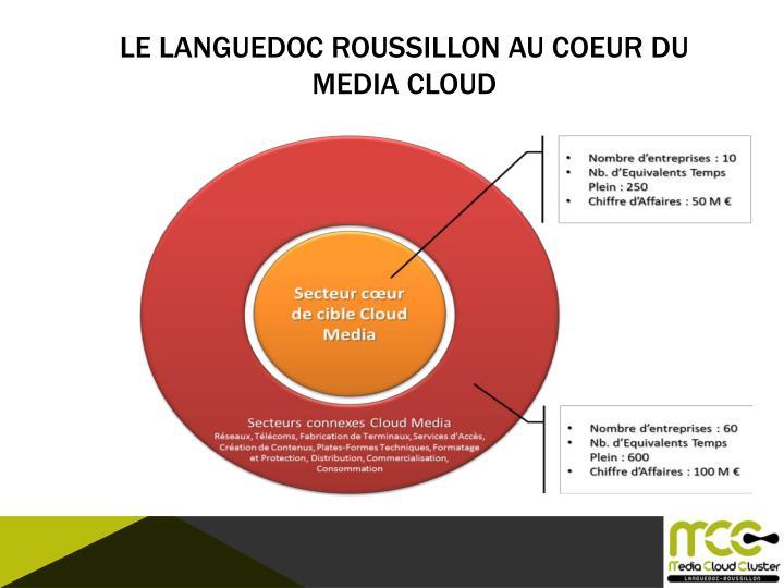 LE LANGUEDOC ROUSSILLON AU COEUR DU