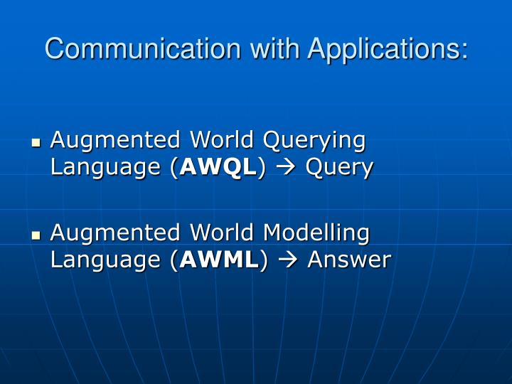Communication with Applications: