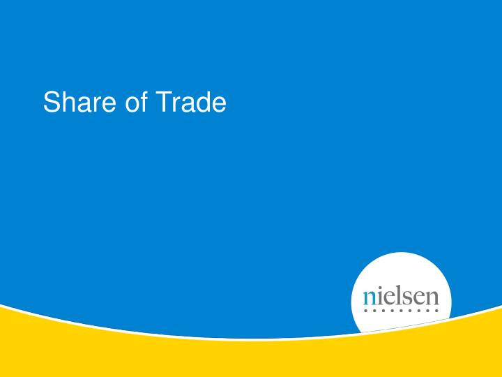 Share of Trade