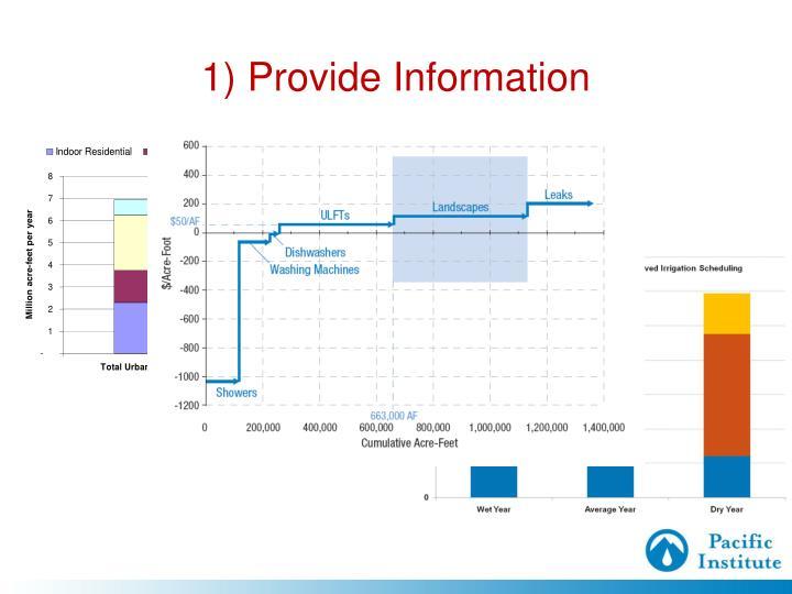 1) Provide Information