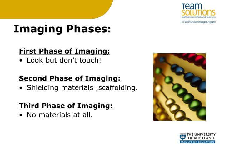 Imaging Phases: