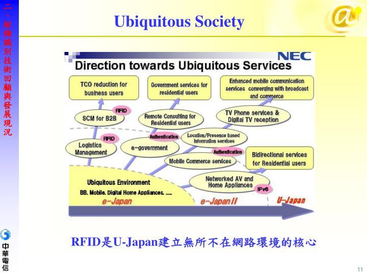 二、射頻識別技術回顧與發展現況