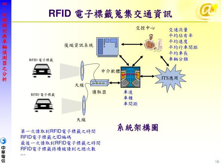 四、射頻識別與車輛偵測器之分析