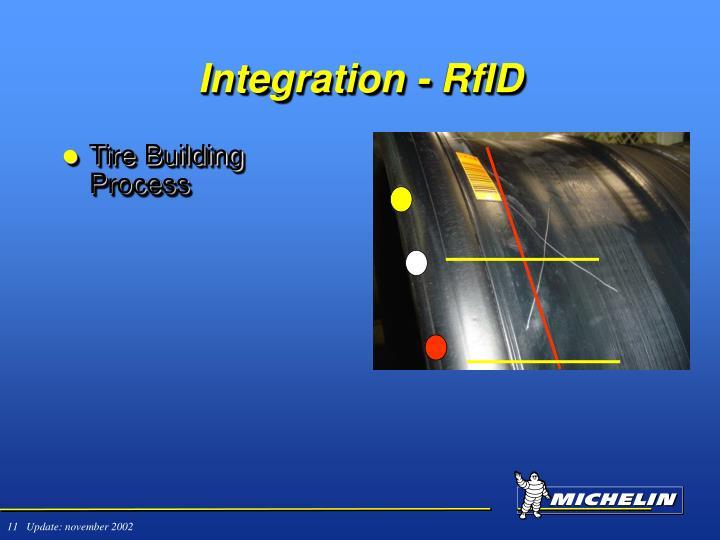 Integration - RfID