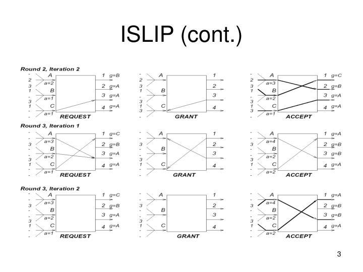 ISLIP (cont.)