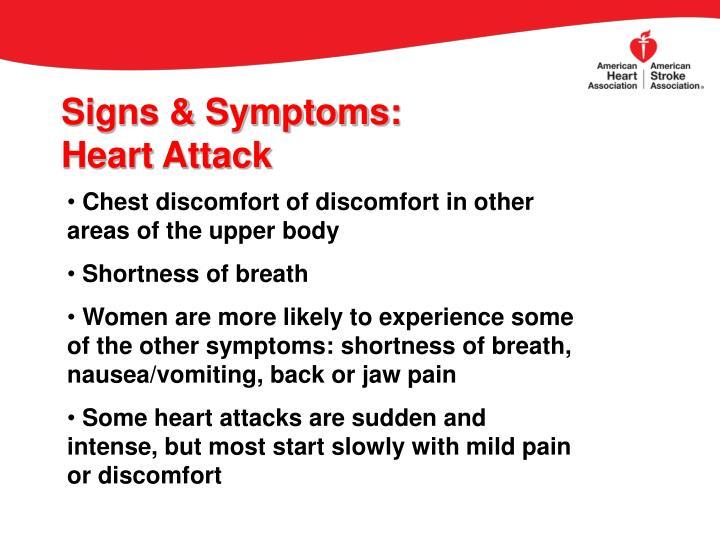 Signs & Symptoms: