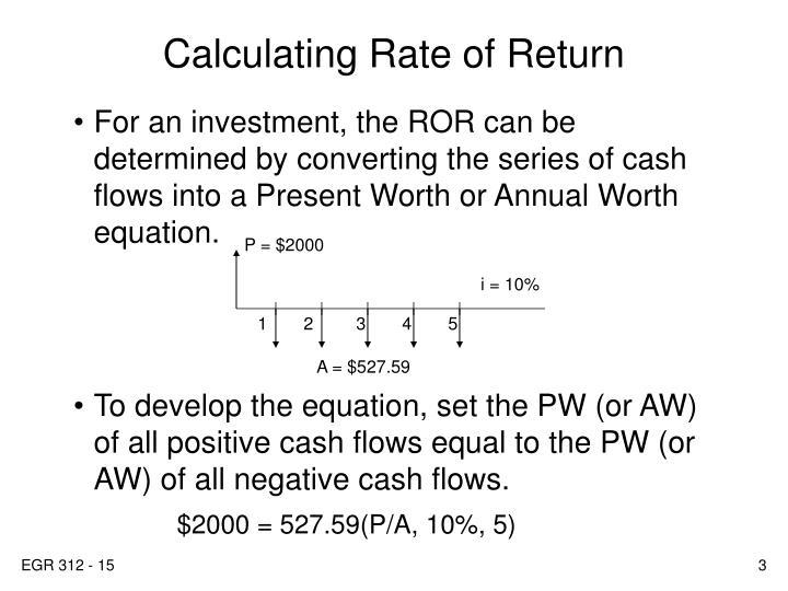 Calculating rate of return