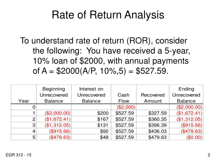 Rate of return analysis1