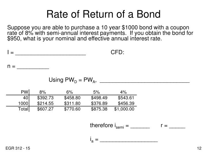 Rate of Return of a Bond