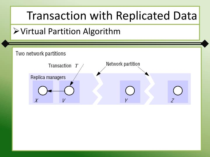 Transaction with Replicated Data
