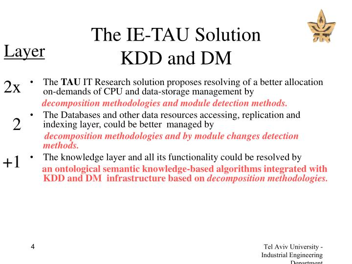 The IE-TAU Solution