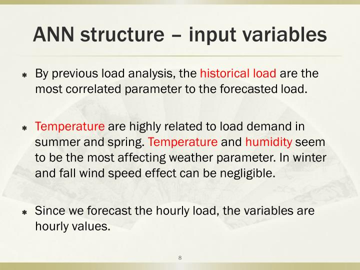 ANN structure – input variables