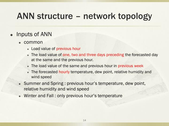 ANN structure – network topology