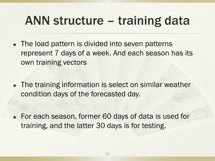 ANN structure – training data