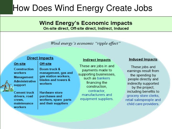 How Does Wind Energy Create Jobs